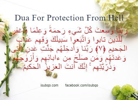 dua fogyni az iszlámban